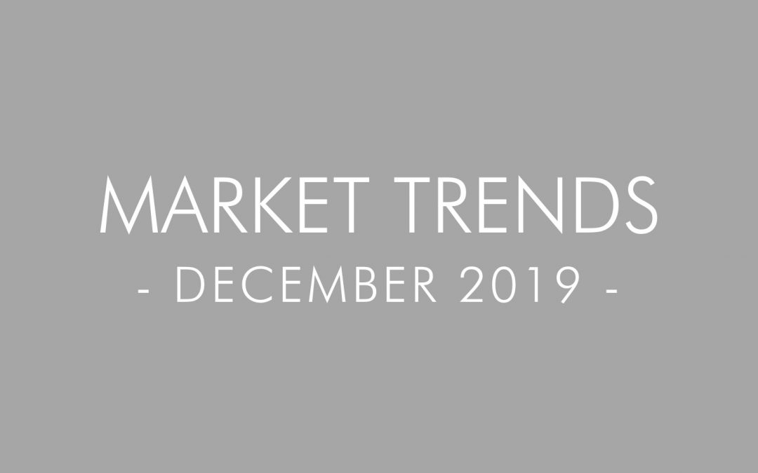 2019 December Real Estate and Mortgage Trends – San Diego California