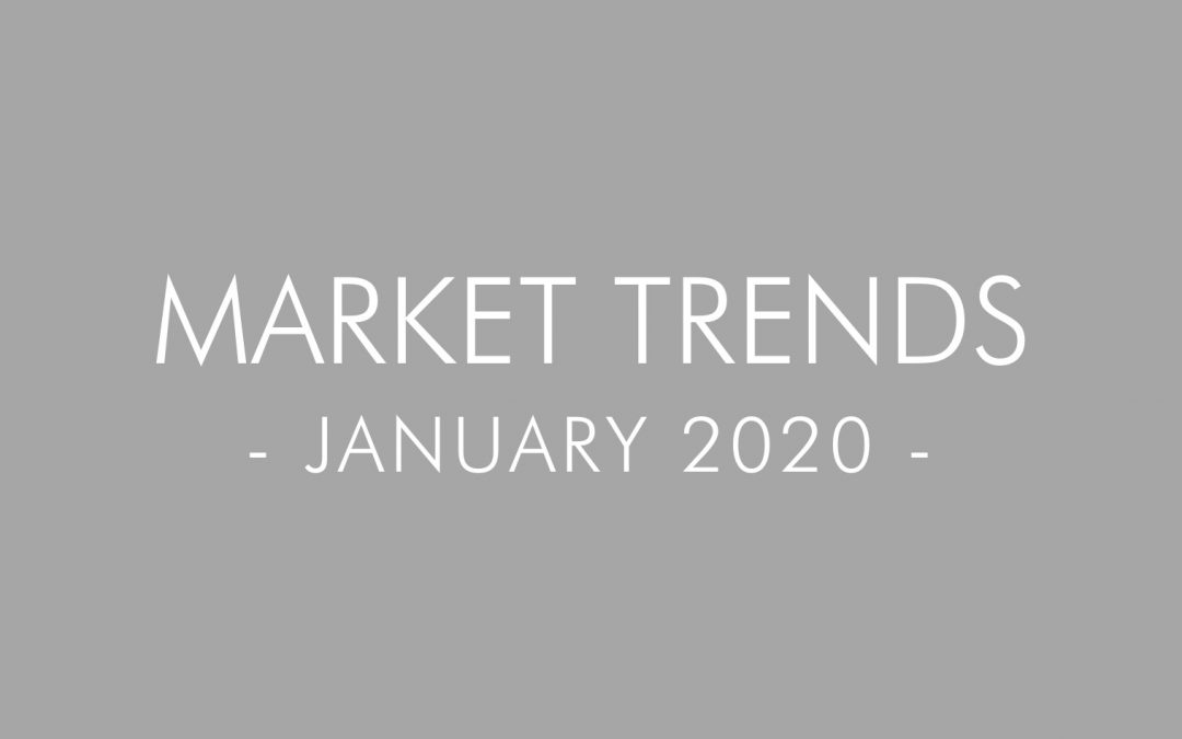 2020 January Real Estate and Mortgage Trends, San Diego, California
