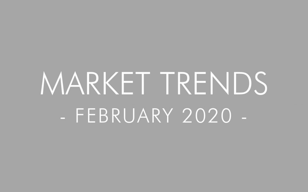 2020 February Real Estate and Mortgage Trends – San Diego California